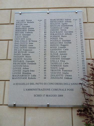 La targa che ricorda i 54 morti di Schio