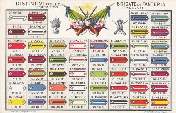 mostreggiature-fanteria-italiana